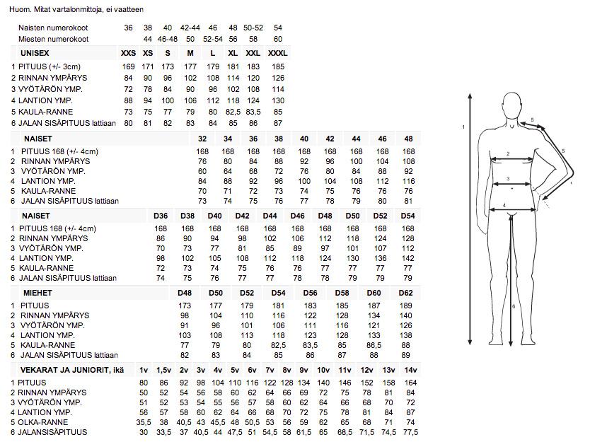 Koot vaihtelevat hieman merkeittäin ja nyrkkisääntönä voidaan pitää että EU koko  vaatteissa on karkeasti numeroa pienempi kun US koko. 3e81264f01